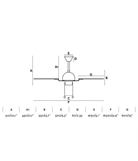 Ventilador de techo Cuba FARO sin luz 132 cm. Ø. 33352